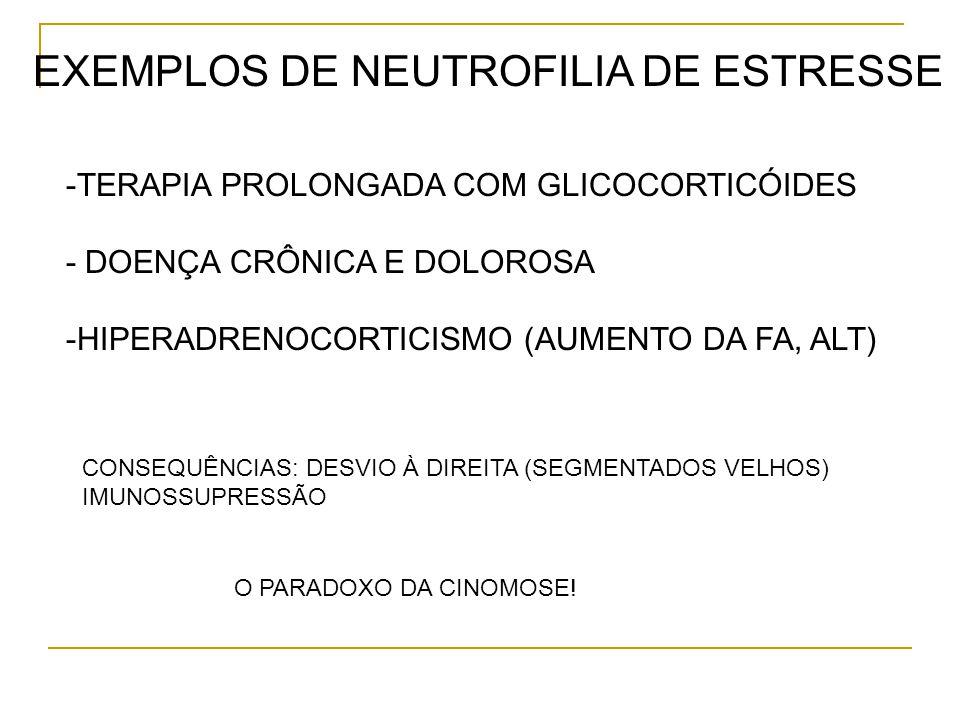 EXEMPLOS DE NEUTROFILIA DE ESTRESSE -TERAPIA PROLONGADA COM GLICOCORTICÓIDES - DOENÇA CRÔNICA E DOLOROSA -HIPERADRENOCORTICISMO (AUMENTO DA FA, ALT) C