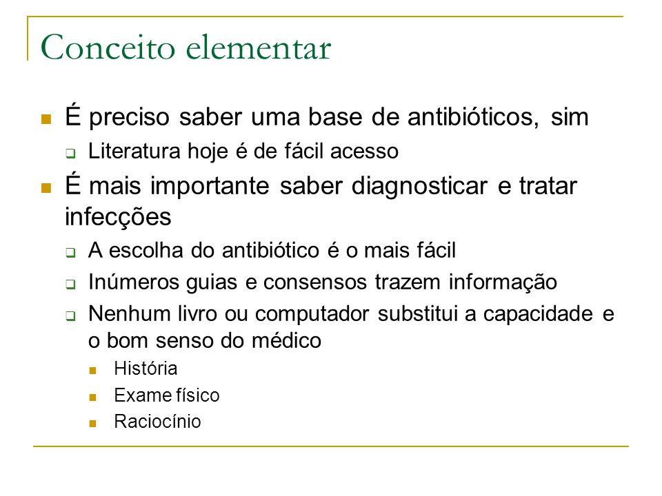 Busque o foco O espectro de cobertura depende da infecção Muitas vezes o foco é aparente (ex.