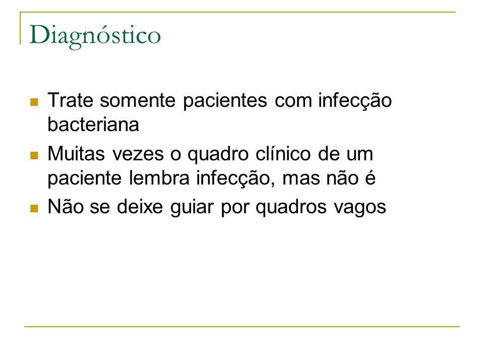 Etiologia da infecção hospitalar % de ocorrência em Microrganismo Bacteremia (2008) Pneumonia (822) ISC (430) ITU (468) Total (3728) S.