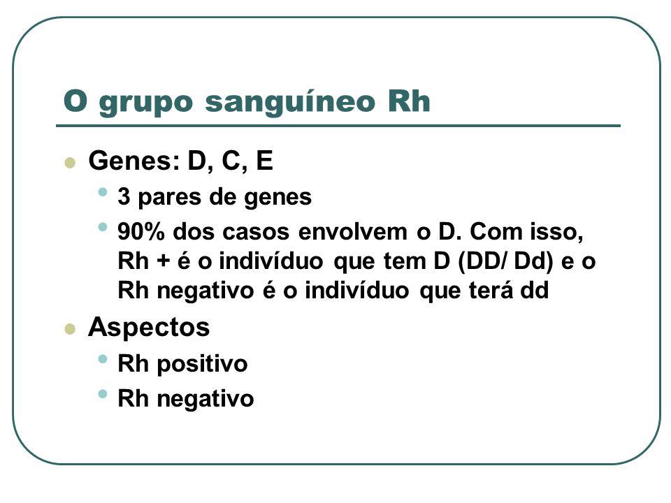 O grupo sanguíneo Rh Genes: D, C, E 3 pares de genes 90% dos casos envolvem o D. Com isso, Rh + é o indivíduo que tem D (DD/ Dd) e o Rh negativo é o i