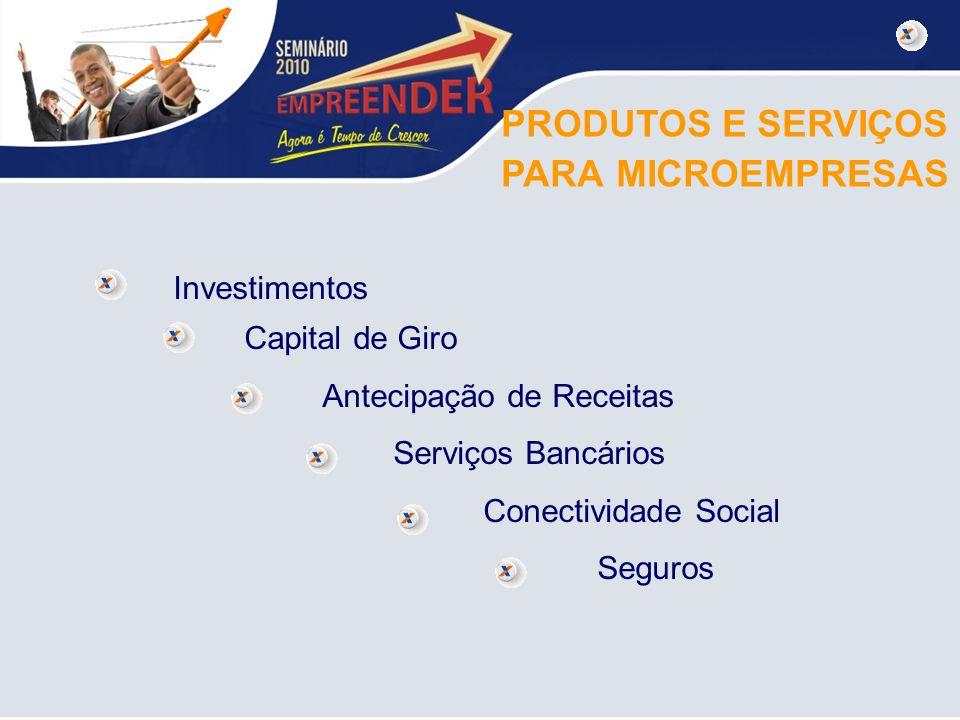 PRODUTOS E SERVIÇOS PARA MICROEMPRESAS Investimentos Capital de Giro Antecipação de Receitas Serviços Bancários Conectividade Social Seguros