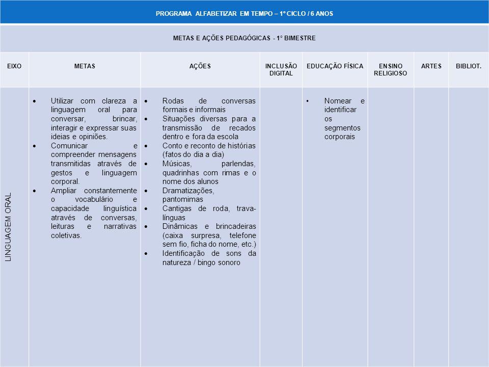 PROGRAMA ALFABETIZAR EM TEMPO – 1º CICLO / 6 ANOS METAS E AÇÕES PEDAGÓGICAS - 1° BIMESTRE EIXOMETASAÇÕESINCLUSÃO DIGITAL EDUCAÇÃO FÍSICAENSINO RELIGIO