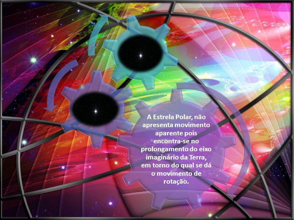 A Estrela Polar, não apresenta movimento aparente pois encontra-se no prolongamento do eixo imaginário da Terra, em torno do qual se dá o movimento de