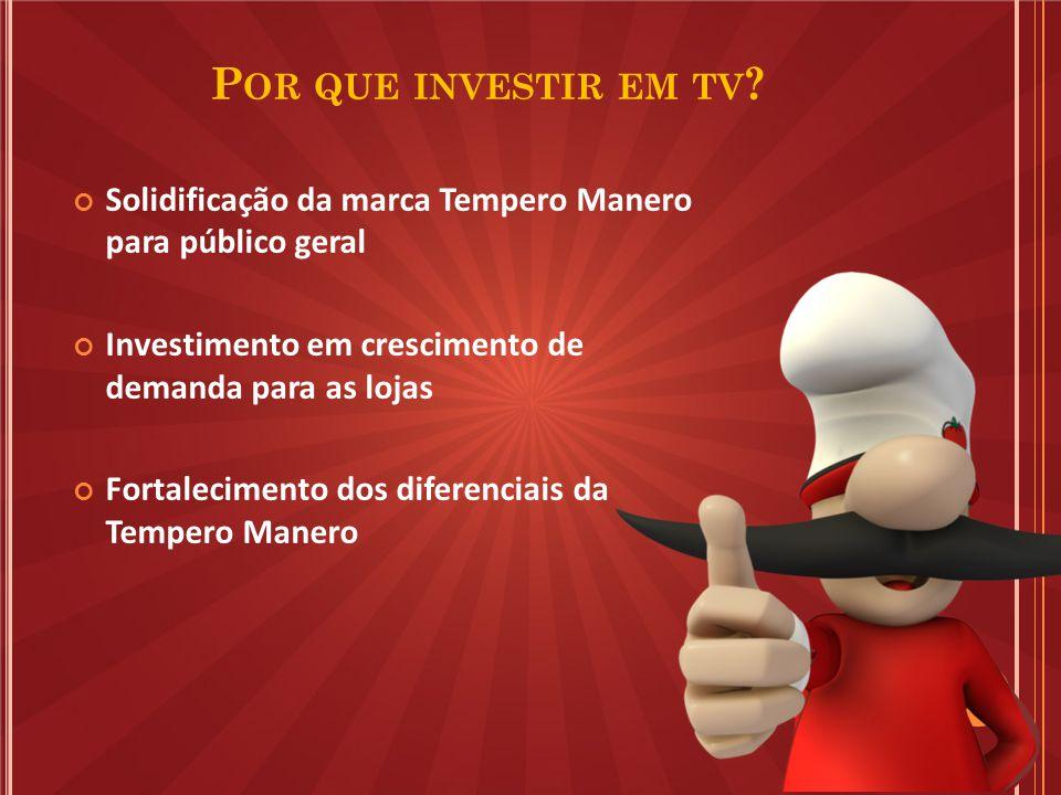Solidificação da marca Tempero Manero para público geral Investimento em crescimento de demanda para as lojas Fortalecimento dos diferenciais da Tempero Manero P OR QUE INVESTIR EM TV ?