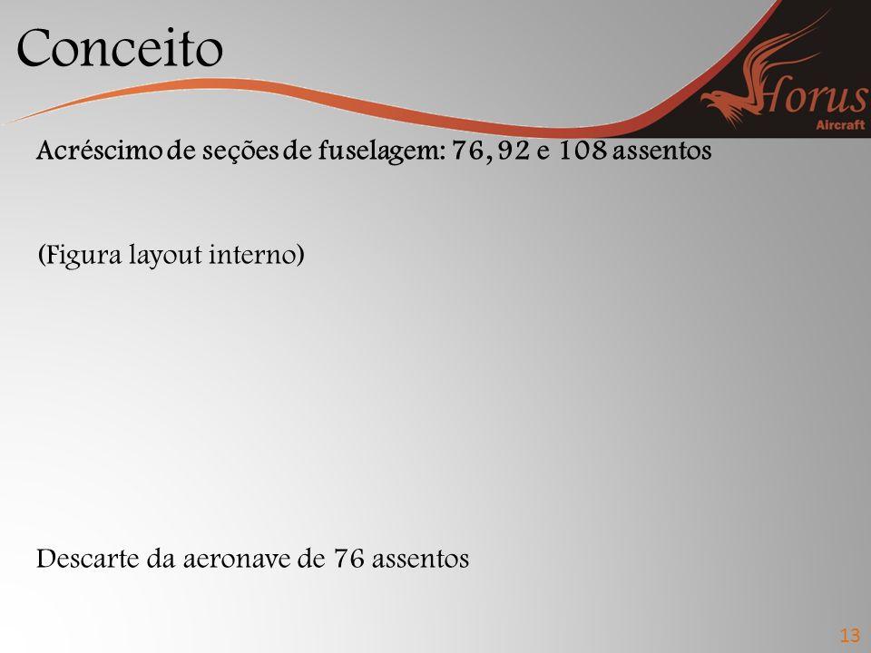 Conceito 13 Acréscimo de seções de fuselagem: 76, 92 e 108 assentos (Figura layout interno) Descarte da aeronave de 76 assentos