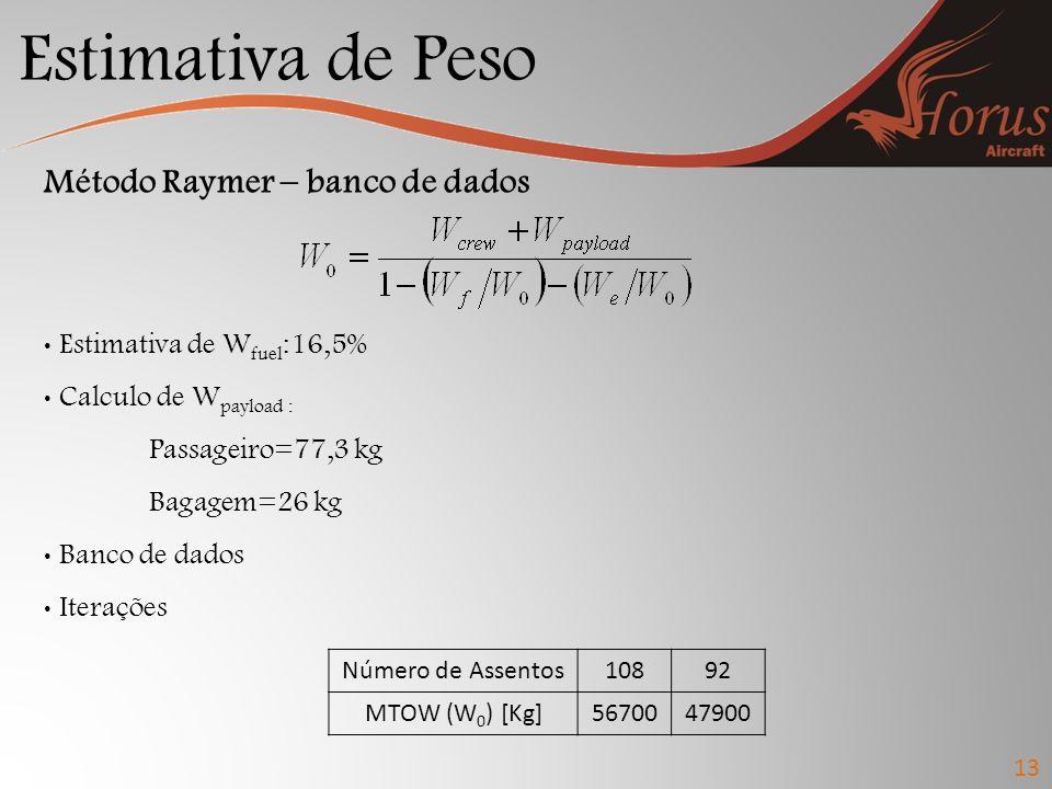Estimativa de Peso 13 Método Raymer – banco de dados Estimativa de W fuel :16,5% Calculo de W payload : Passageiro=77,3 kg Bagagem=26 kg Banco de dados Iterações Número de Assentos10892 MTOW (W 0 ) [Kg]5670047900