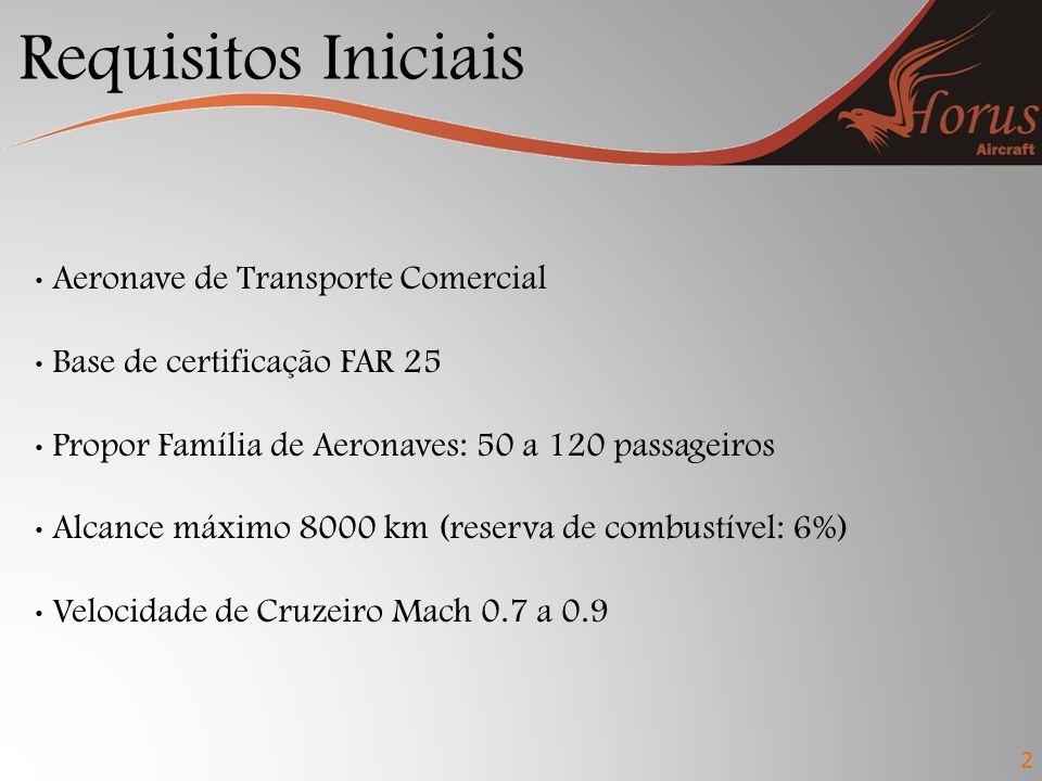 Requisitos Iniciais Aeronave de Transporte Comercial Base de certificação FAR 25 Propor Família de Aeronaves: 50 a 120 passageiros Alcance máximo 8000 km (reserva de combustível: 6%) Velocidade de Cruzeiro Mach 0.7 a 0.9 2