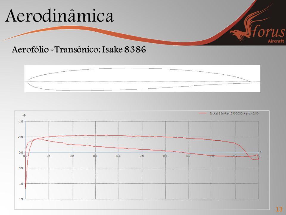 Aerodinâmica 13 Aerofólio -Transônico: Isake 8386