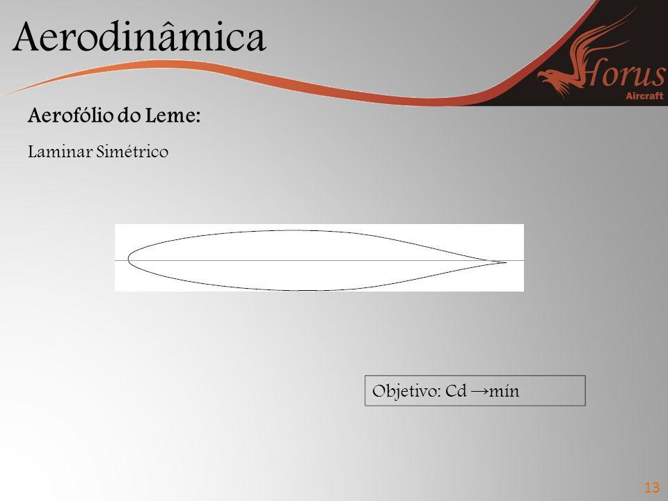 Aerodinâmica 13 Aerofólio do Leme: Laminar Simétrico Objetivo: Cd → mín
