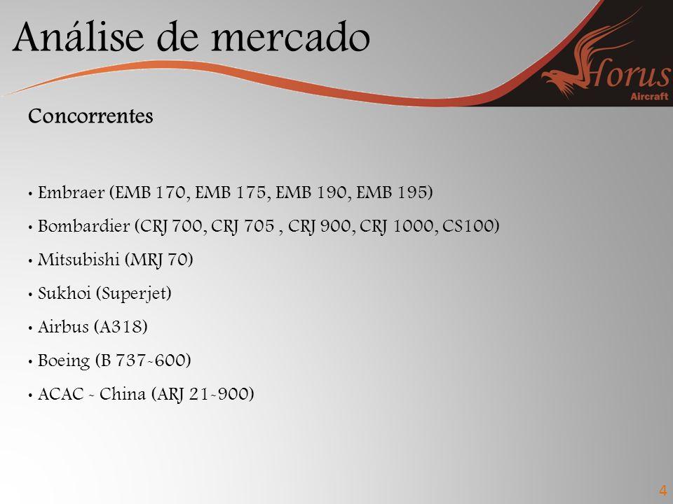 Análise de mercado Concorrentes Embraer (EMB 170, EMB 175, EMB 190, EMB 195) Bombardier (CRJ 700, CRJ 705, CRJ 900, CRJ 1000, CS100) Mitsubishi (MRJ 70) Sukhoi (Superjet) Airbus (A318) Boeing (B 737-600) ACAC - China (ARJ 21-900) 4