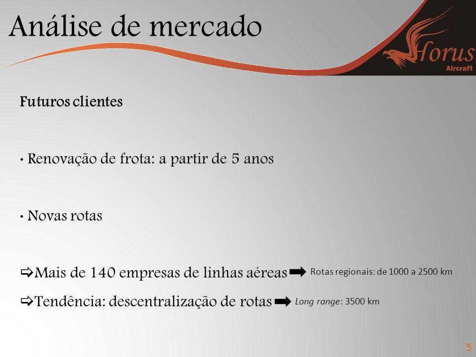 Aerodinâmica 13 Aerofólio - Critérios estabelecidos C l max > 1,8 t ≈ 12% M crit ≈ 0,75 C m > -0,15 C d minimizado C l cruz ≈ 0,5