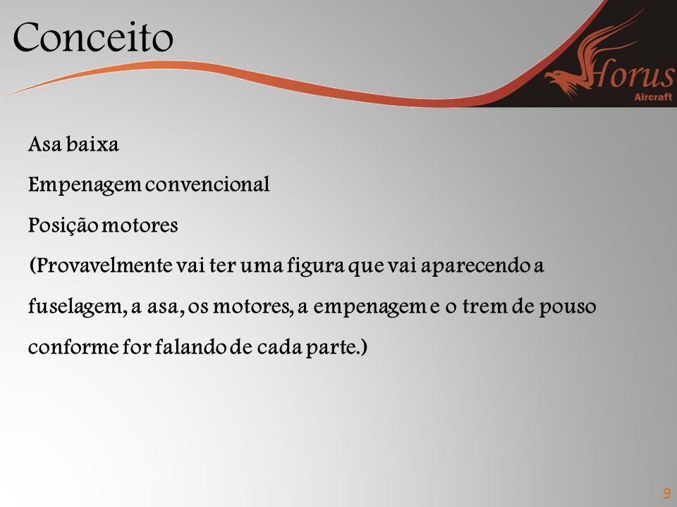 Carga de Potência 13 Método Raymer AtitudeT/W Cruzeiro0,06 Subida0,28 Decolagem0,26