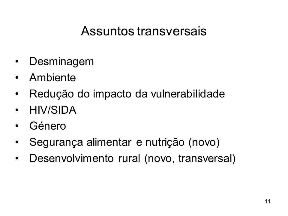 11 Assuntos transversais Desminagem Ambiente Redução do impacto da vulnerabilidade HIV/SIDA Género Segurança alimentar e nutrição (novo) Desenvolvimento rural (novo, transversal)