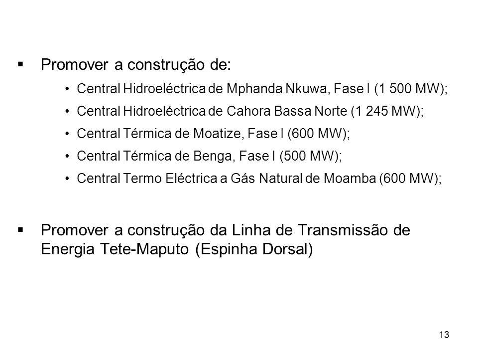13  Promover a construção de: Central Hidroeléctrica de Mphanda Nkuwa, Fase I (1 500 MW); Central Hidroeléctrica de Cahora Bassa Norte (1 245 MW); Central Térmica de Moatize, Fase I (600 MW); Central Térmica de Benga, Fase I (500 MW); Central Termo Eléctrica a Gás Natural de Moamba (600 MW);  Promover a construção da Linha de Transmissão de Energia Tete-Maputo (Espinha Dorsal)
