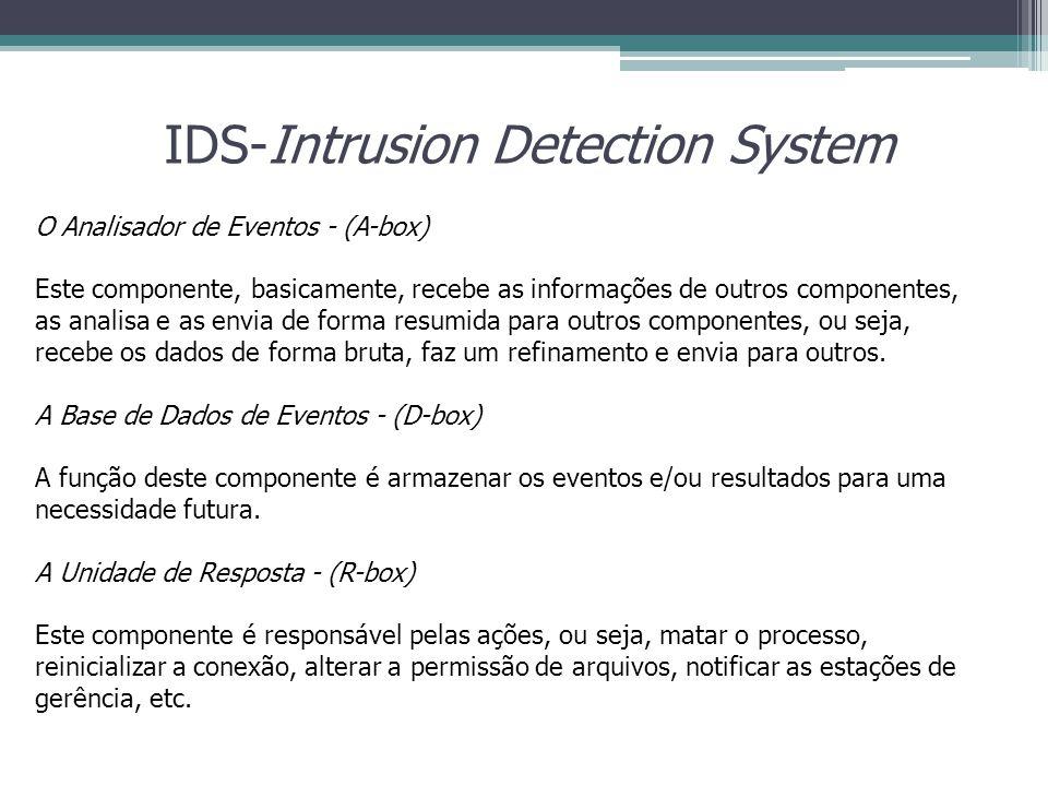 IDS-Intrusion Detection System O Analisador de Eventos - (A-box) Este componente, basicamente, recebe as informações de outros componentes, as analisa