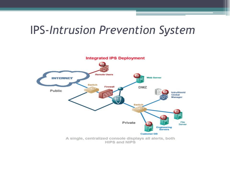 IPS-Intrusion Prevention System