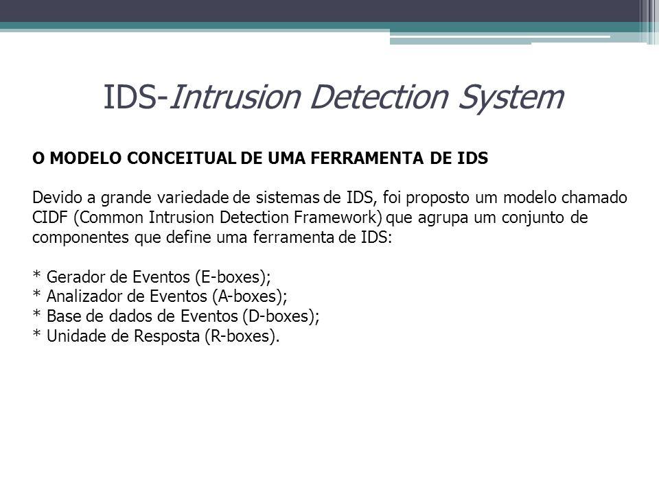 O MODELO CONCEITUAL DE UMA FERRAMENTA DE IDS Devido a grande variedade de sistemas de IDS, foi proposto um modelo chamado CIDF (Common Intrusion Detec