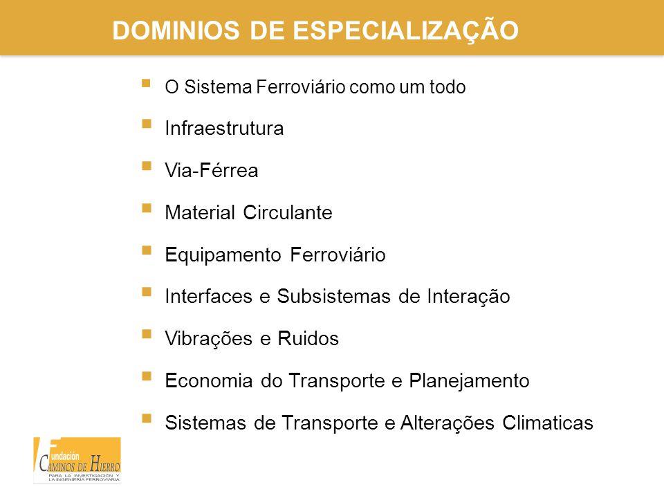 DOMINIOS DE ESPECIALIZAÇÃO  O Sistema Ferroviário como um todo  Infraestrutura  Via-Férrea  Material Circulante  Equipamento Ferroviário  Interfaces e Subsistemas de Interação  Vibrações e Ruidos  Economia do Transporte e Planejamento  Sistemas de Transporte e Alterações Climaticas