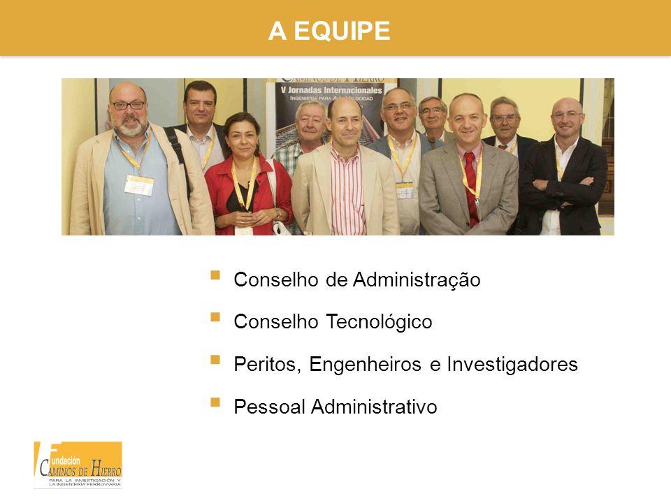 A EQUIPE  Conselho de Administração  Conselho Tecnológico  Peritos, Engenheiros e Investigadores  Pessoal Administrativo