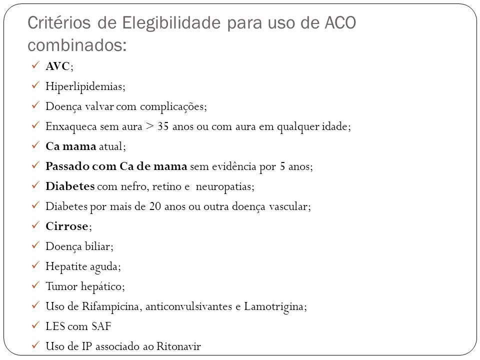 Critérios de Elegibilidade para uso de ACO combinados: AVC; Hiperlipidemias; Doença valvar com complicações; Enxaqueca sem aura > 35 anos ou com aura