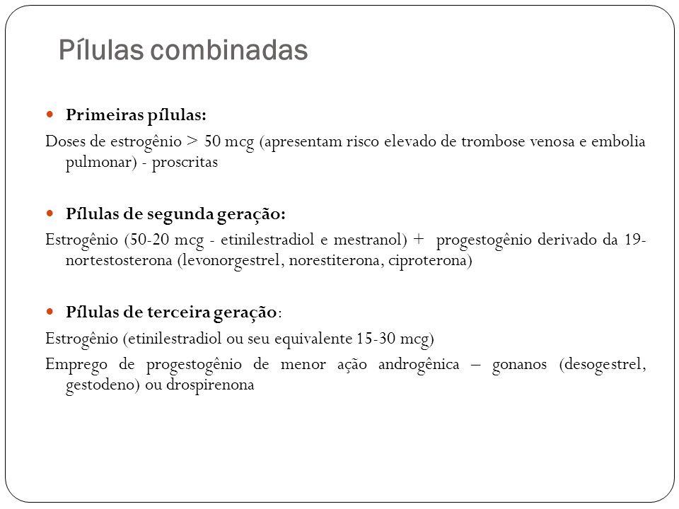 Pílulas combinadas Primeiras pílulas: Doses de estrogênio > 50 mcg (apresentam risco elevado de trombose venosa e embolia pulmonar) - proscritas Pílul