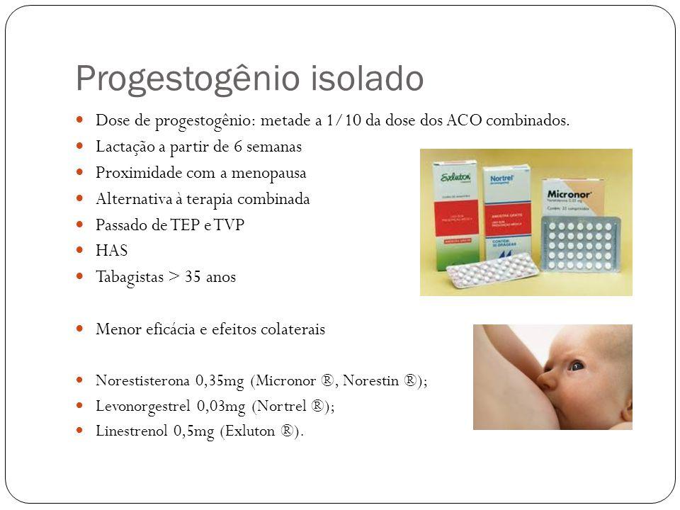 Progestogênio isolado Dose de progestogênio: metade a 1/10 da dose dos ACO combinados. Lactação a partir de 6 semanas Proximidade com a menopausa Alte