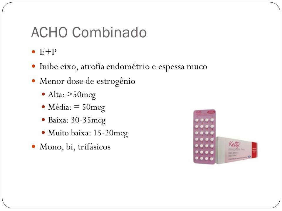 ACHO Combinado E+P Inibe eixo, atrofia endométrio e espessa muco Menor dose de estrogênio Alta: >50mcg Média: = 50mcg Baixa: 30-35mcg Muito baixa: 15-