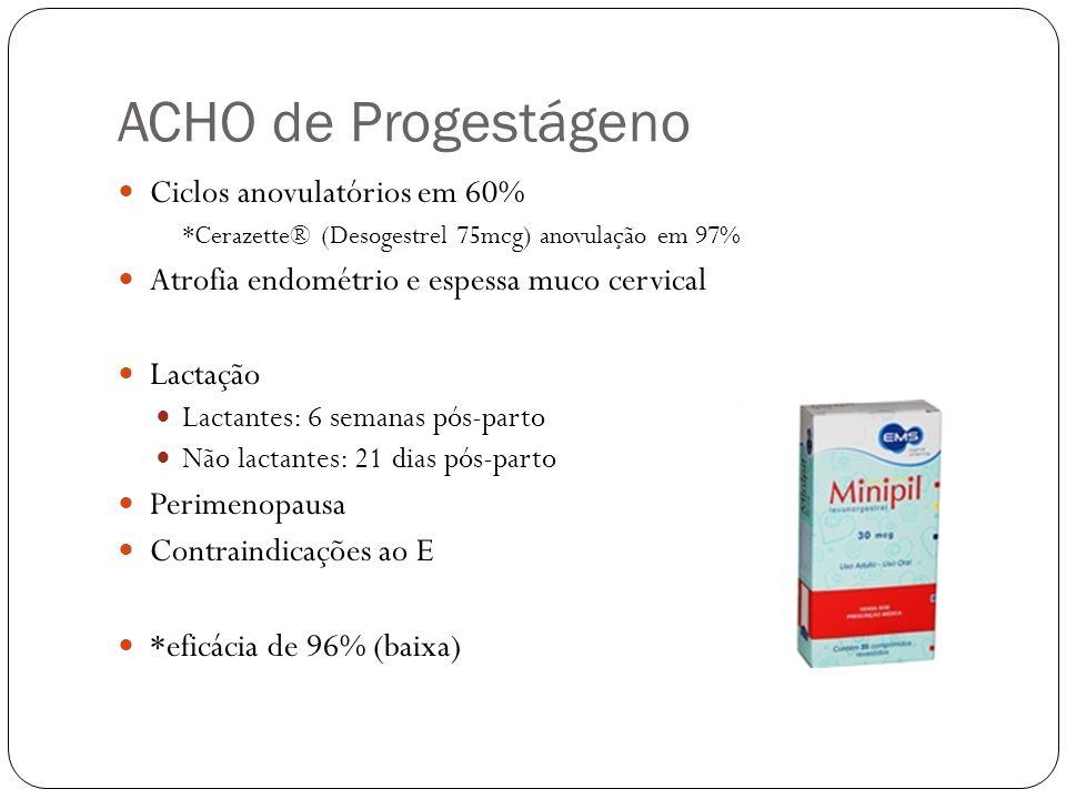 ACHO de Progestágeno Ciclos anovulatórios em 60% *Cerazette® (Desogestrel 75mcg) anovulação em 97% Atrofia endométrio e espessa muco cervical Lactação