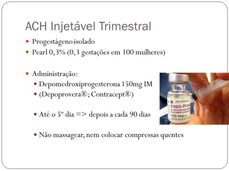ACH Injetável Trimestral Progestágeno isolado Pearl 0,3% (0,3 gestações em 100 mulheres) Administração: Depomedroxiprogesterona 150mg IM (Depoprovera®