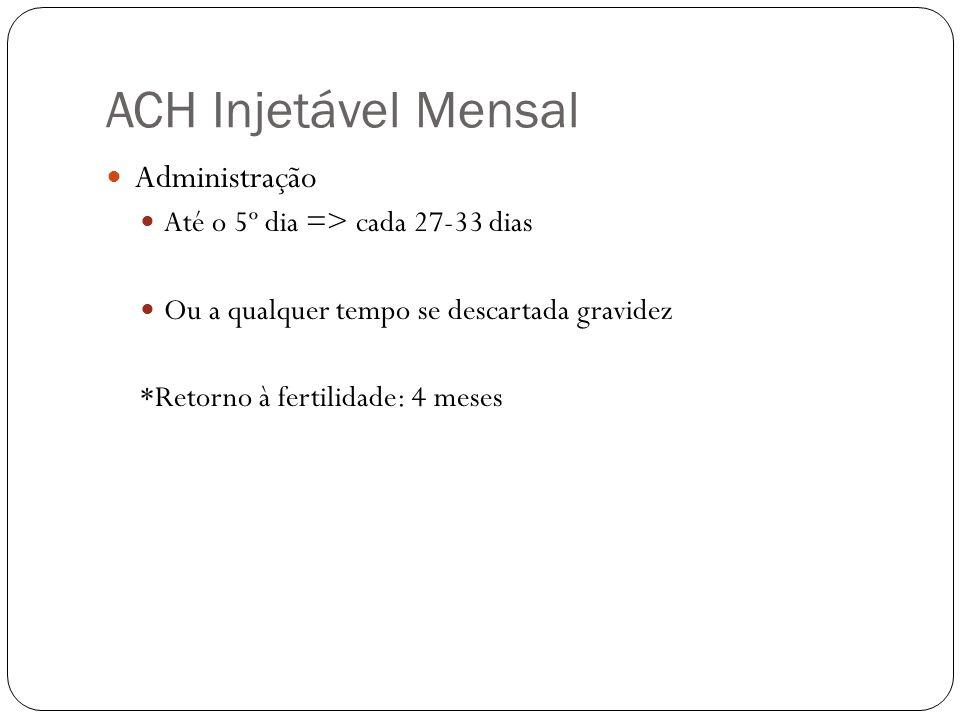 ACH Injetável Mensal Administração Até o 5º dia => cada 27-33 dias Ou a qualquer tempo se descartada gravidez *Retorno à fertilidade: 4 meses