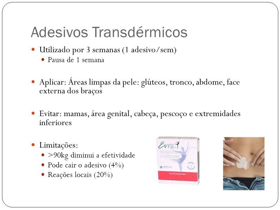Adesivos Transdérmicos Utilizado por 3 semanas (1 adesivo/sem) Pausa de 1 semana Aplicar: Áreas limpas da pele: glúteos, tronco, abdome, face externa