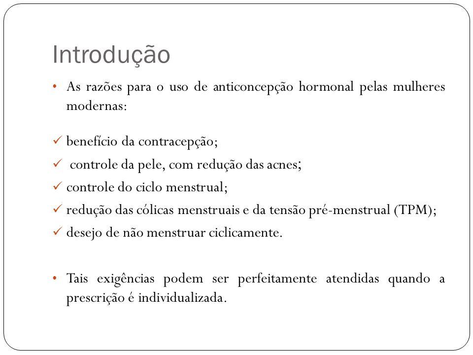 Pílulas combinadas Primeiras pílulas: Doses de estrogênio > 50 mcg (apresentam risco elevado de trombose venosa e embolia pulmonar) - proscritas Pílulas de segunda geração: Estrogênio (50-20 mcg - etinilestradiol e mestranol) + progestogênio derivado da 19- nortestosterona (levonorgestrel, norestiterona, ciproterona) Pílulas de terceira geração: Estrogênio (etinilestradiol ou seu equivalente 15-30 mcg) Emprego de progestogênio de menor ação androgênica – gonanos (desogestrel, gestodeno) ou drospirenona