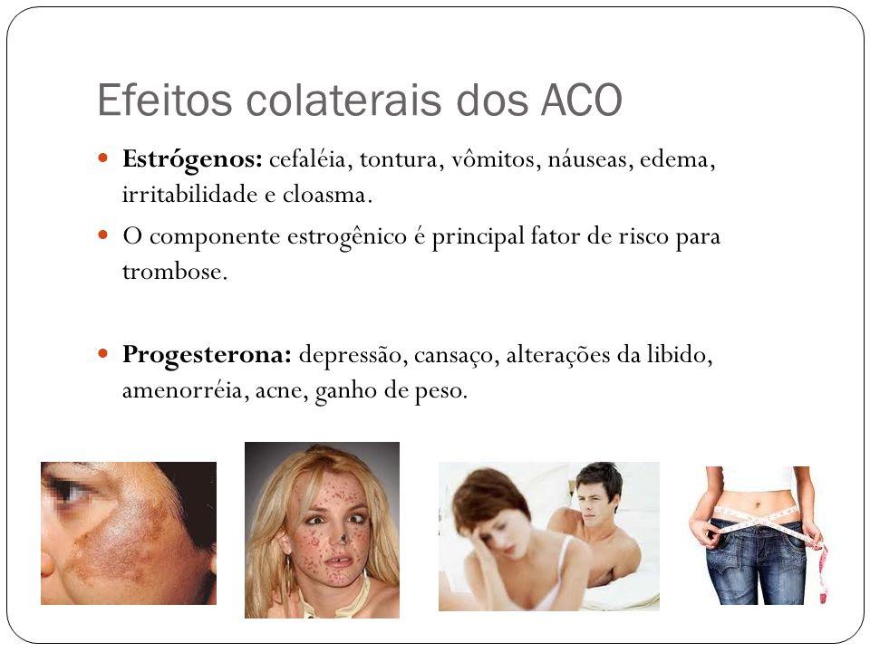 Efeitos colaterais dos ACO Estrógenos: cefaléia, tontura, vômitos, náuseas, edema, irritabilidade e cloasma. O componente estrogênico é principal fato
