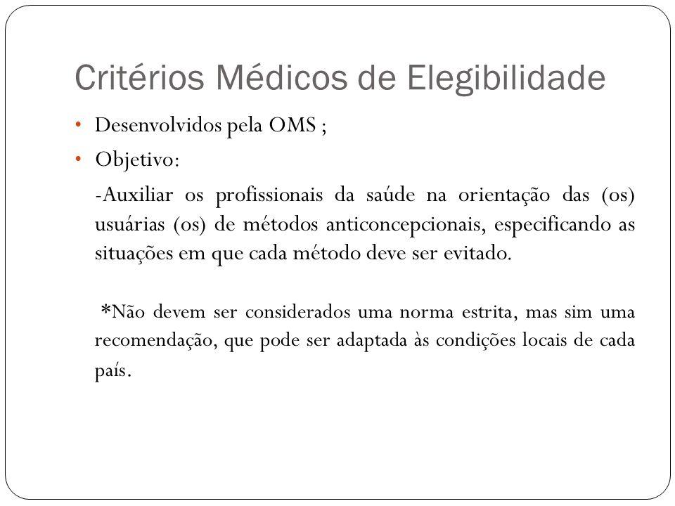Critérios Médicos de Elegibilidade Os métodos anticoncepcionais são classificados em quatro categorias: Categoria 1: o método pode ser usado sem restrições.