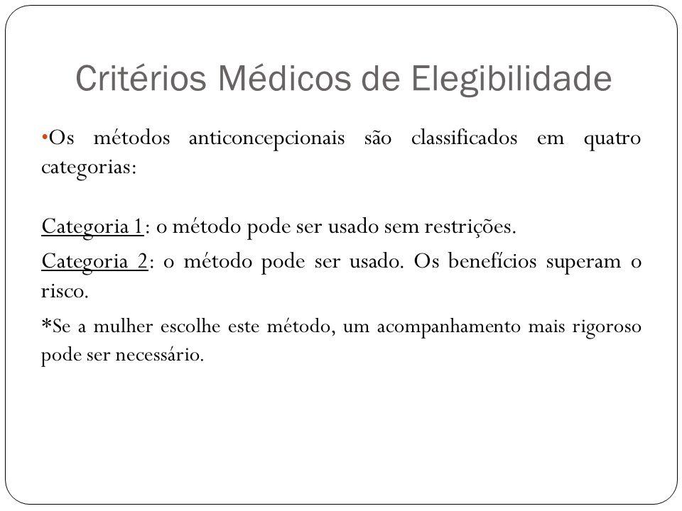 Critérios Médicos de Elegibilidade Os métodos anticoncepcionais são classificados em quatro categorias: Categoria 1: o método pode ser usado sem restr