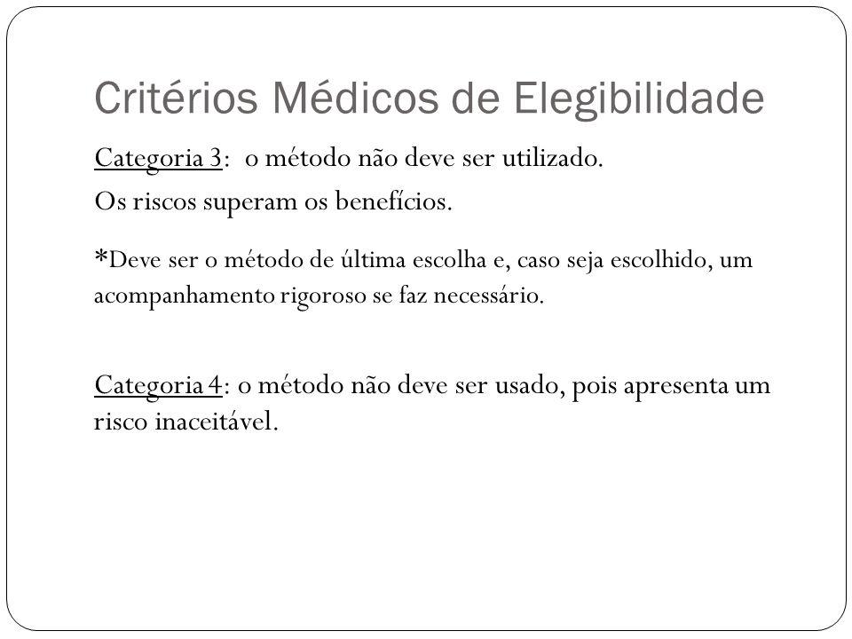 Critérios de Elegibilidade para uso de ACO combinados: Contra-indicações ( categorias 3 e 4 ): Mutações trombogênicas; Amamamentação com menos de 6 semanas do parto; Pós-parto sem amamentação com menos de 21 dias; Fumo > 35 anos: menos que 15 cigarros; Fumo > 35 anos: 15 ou mais cigarros por dia; Vários fatores de risco para DCV; Antecedente de hipertensão, quando a PA não pode ser avaliada; Hipertensão controlada onde a PA pode ser avaliada; PAS entre 140 e 159 e PAD entre 90 e 99; PAS > 160 e PAD > 100; Hipertensão com doença vascular; História de TVP e TEP; Cirurgia com imobilização prolongada.
