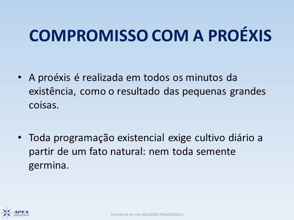 Conferência On-line: ASSUNÇÃO PROEXOLÓGICA ALAVANCAGEM DA PROÉXIS Definologia.