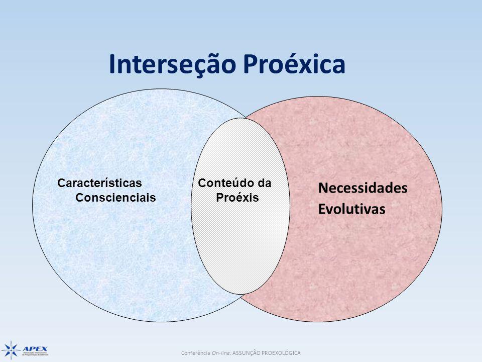 Conferência On-line: ASSUNÇÃO PROEXOLÓGICA Interseção Proéxica Características Conscienciais Necessidades Evolutivas Conteúdo da Proéxis
