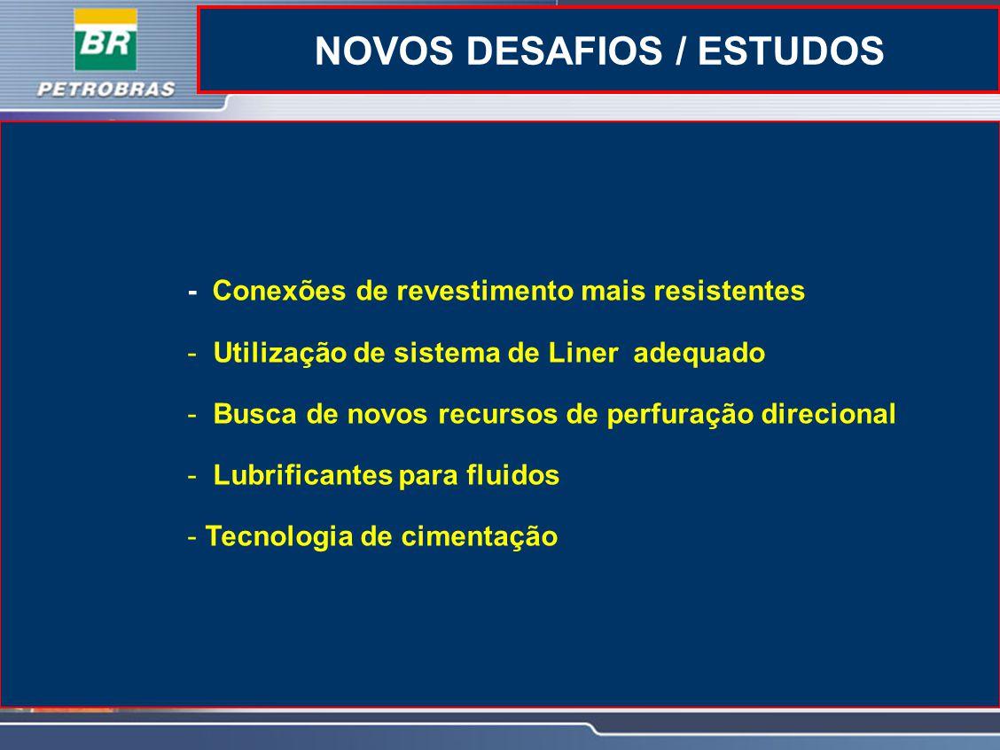 NOVOS DESAFIOS / ESTUDOS - Conexões de revestimento mais resistentes - Utilização de sistema de Liner adequado - Busca de novos recursos de perfuração