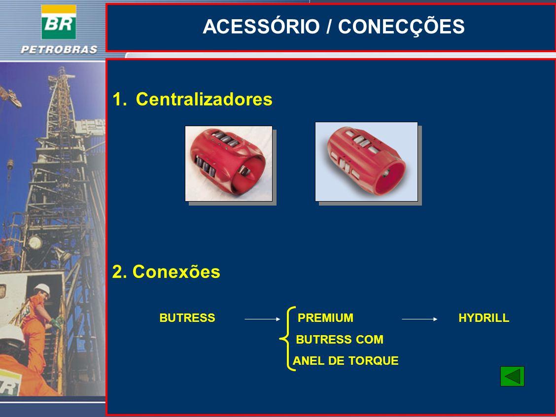 ACESSÓRIO / CONECÇÕES LoTORQ LoDRAG 1.Centralizadores 2. Conexões BUTRESS PREMIUM HYDRILL BUTRESS COM ANEL DE TORQUE