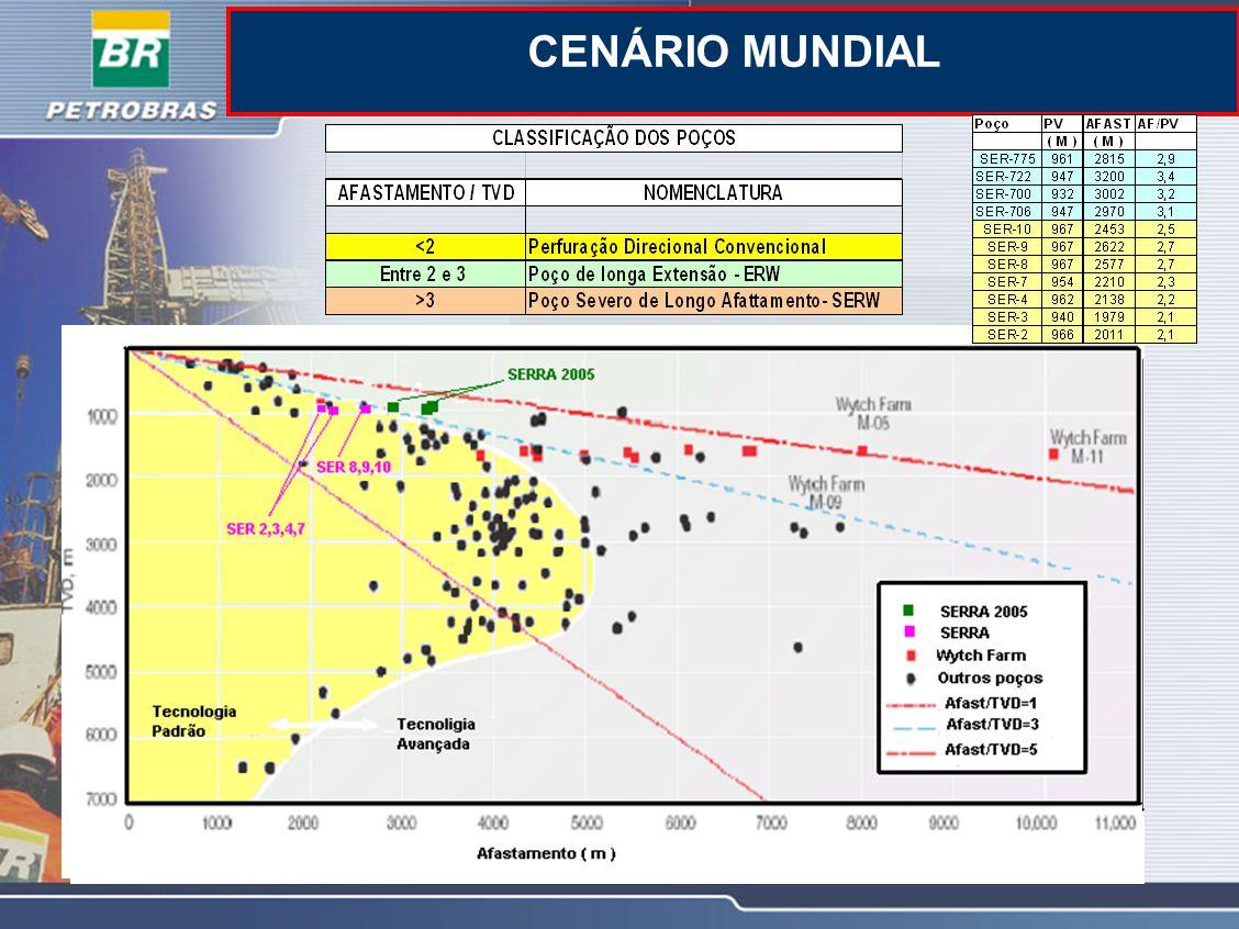 ACESSÓRIO / CONECÇÕES LoTORQ LoDRAG 1.Centralizadores 2.