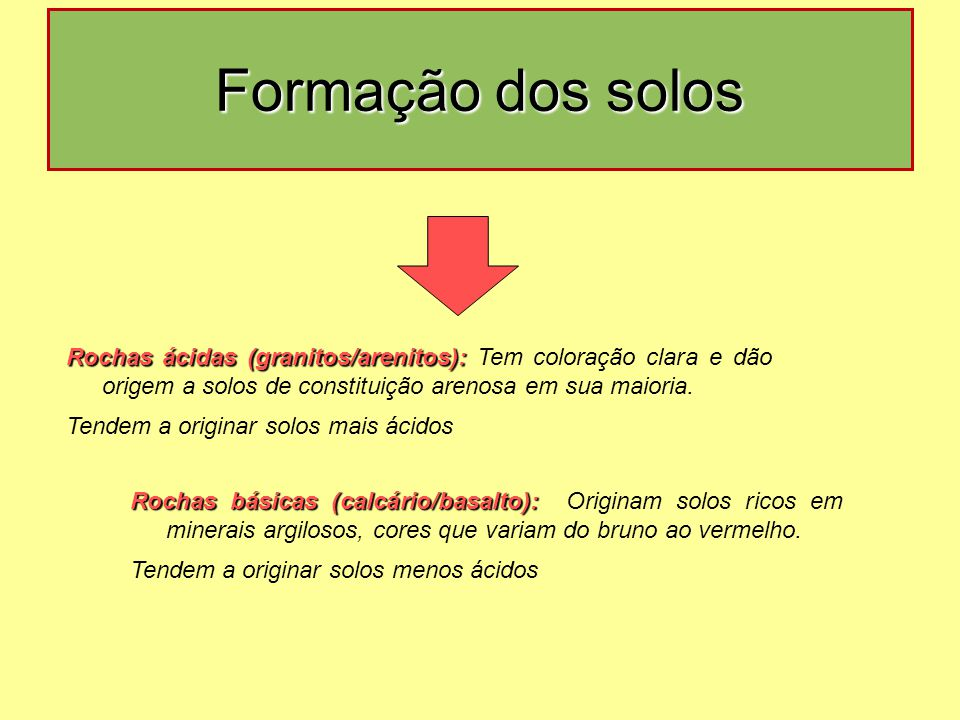 Formação dos solos Rochas ácidas (granitos/arenitos): Rochas ácidas (granitos/arenitos): Tem coloração clara e dão origem a solos de constituição aren