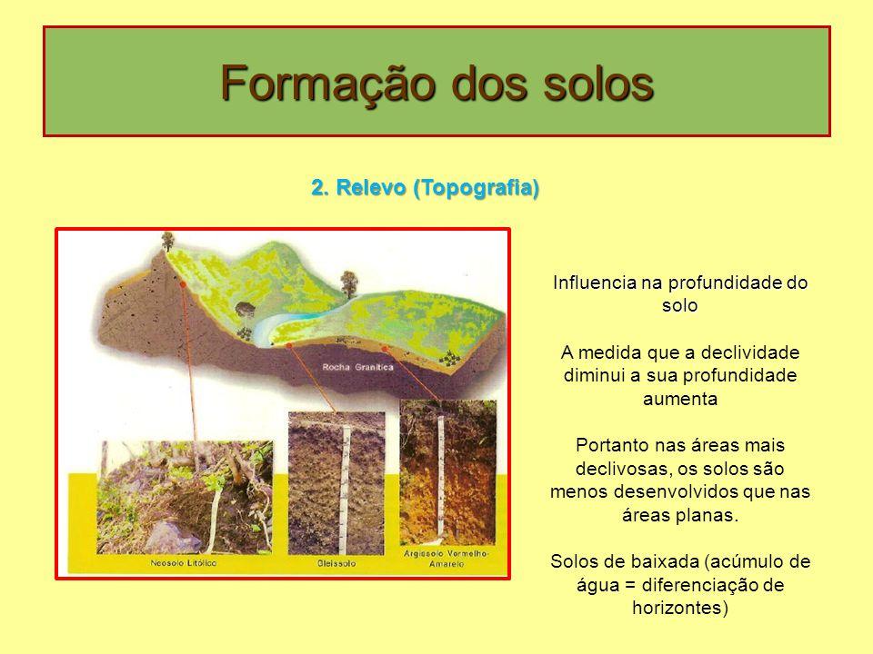 Formação dos solos 2.