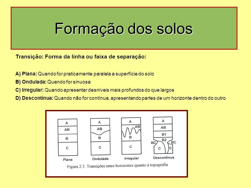 Transição: Forma da linha ou faixa de separação: A) Plana: Quando for praticamente paralela a superfície do solo B) Ondulada: Quando for sinuosa C) Ir