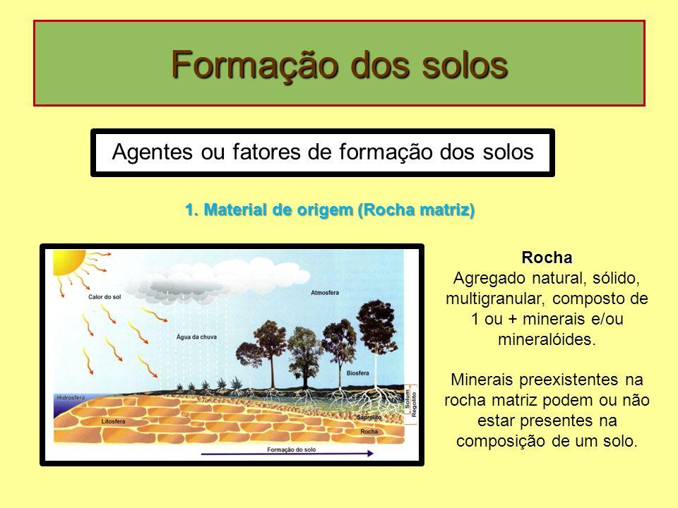 Agentes ou fatores de formação dos solos 1. Material de origem (Rocha matriz) Rocha Agregado natural, sólido, multigranular, composto de 1 ou + minera