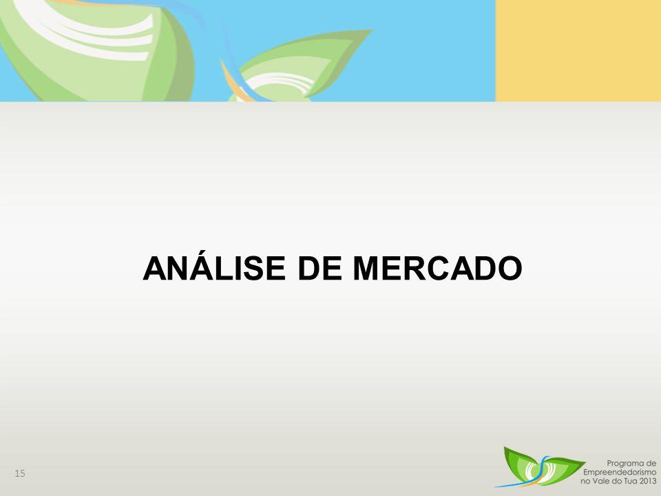 15 ANÁLISE DE MERCADO