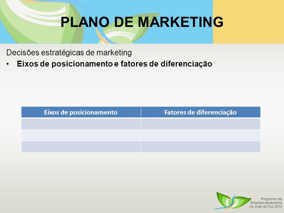 PLANO DE MARKETING Decisões estratégicas de marketing Eixos de posicionamento e fatores de diferenciação Eixos de posicionamentoFatores de diferenciação