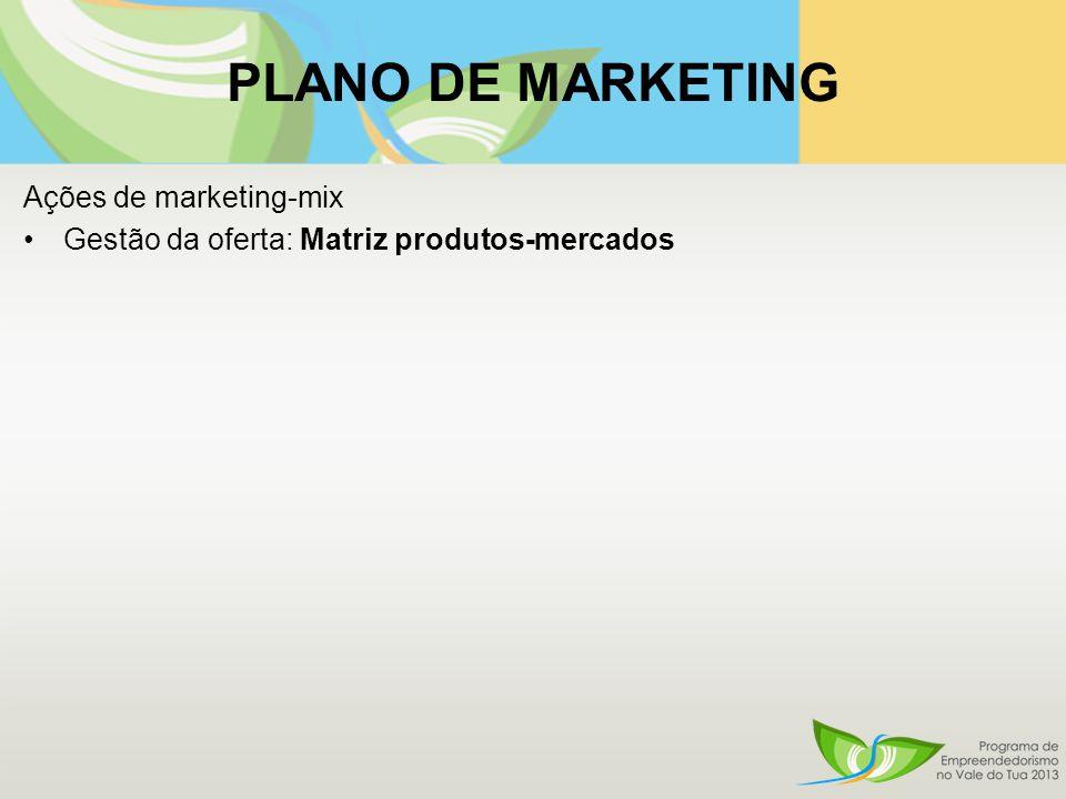 PLANO DE MARKETING Ações de marketing-mix Gestão da oferta: Matriz produtos-mercados