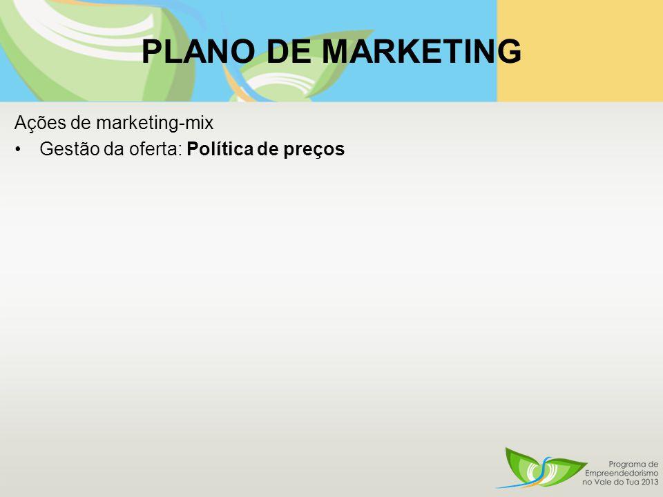 PLANO DE MARKETING Ações de marketing-mix Gestão da oferta: Política de preços