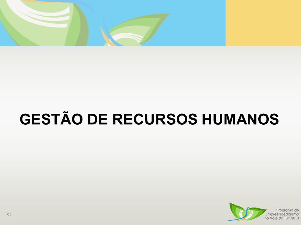 37 GESTÃO DE RECURSOS HUMANOS